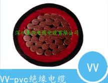 VV电缆_VV电缆规格表